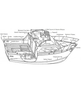 BOAT EQUIPMENT
